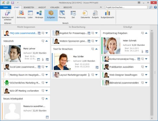 InLoox Agiles Projektmanagement
